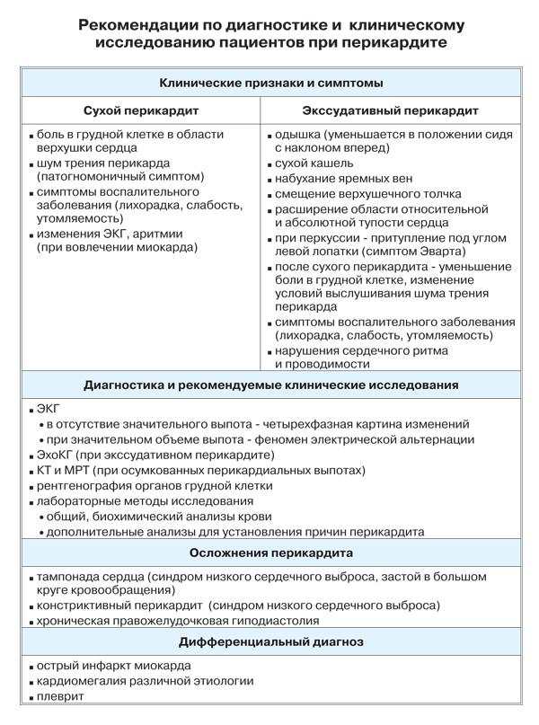 Справочник видаля скачать pdf